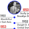 Vin Scully - Thumbnail