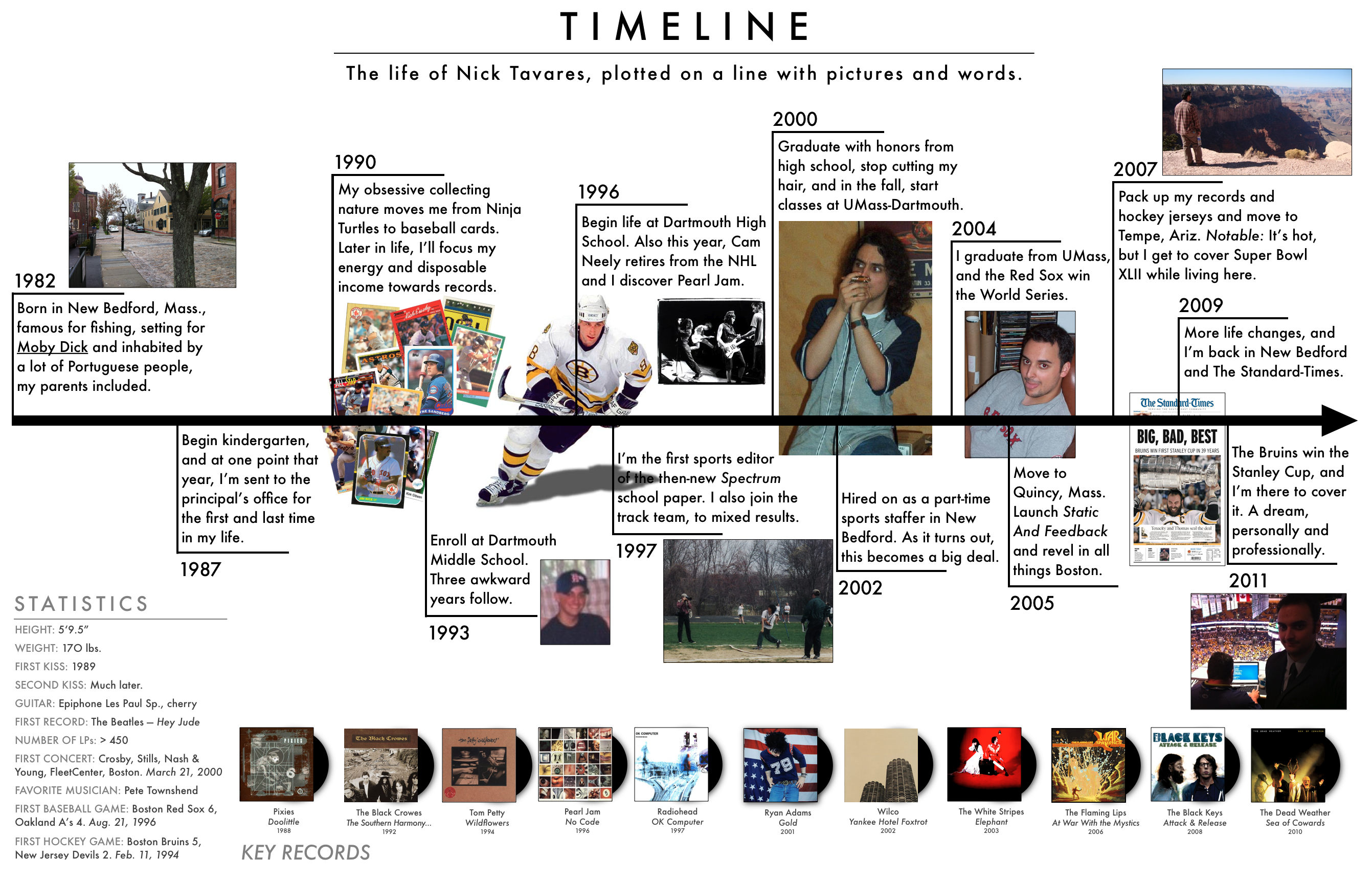 timeline about your life pictures to pin on pinterest pinsdaddy